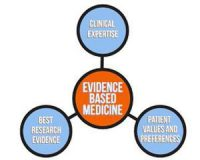 The Need for Evidence Based Care for Women and Medically Complex Patients